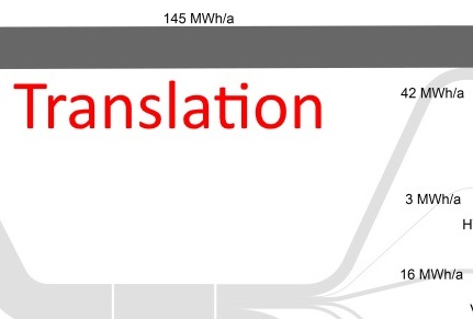 diagramm_translate_en_mini
